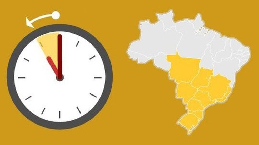 horario-de-verao-regioes