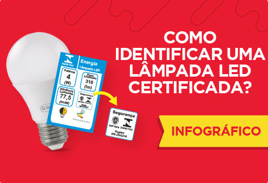 Materiais Educativos G-light