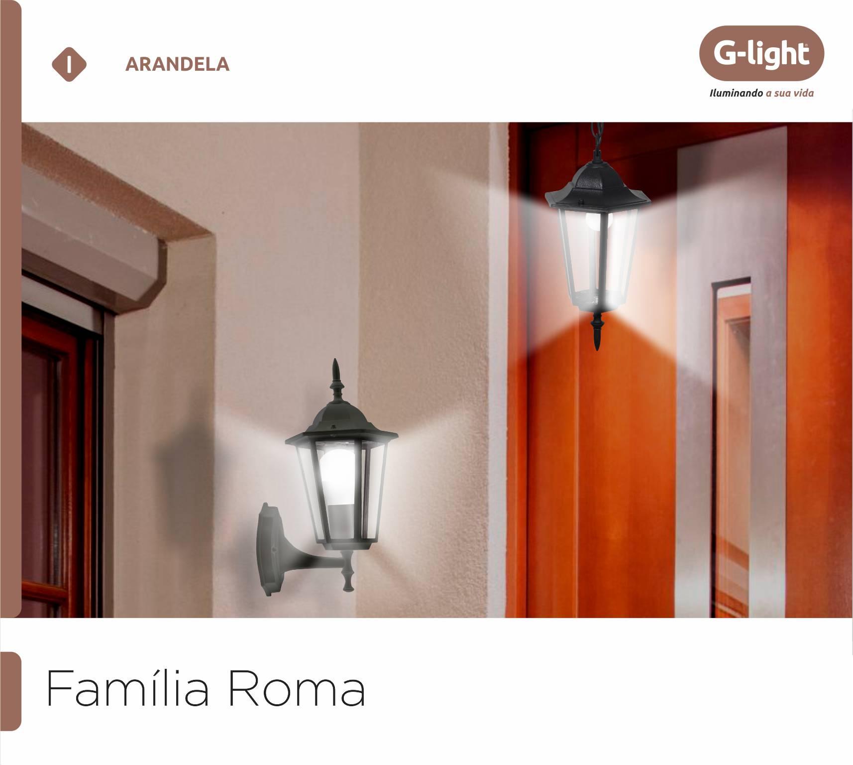 Família Roma